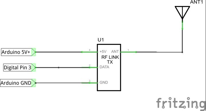 Beschaltung RF Link Transmitter